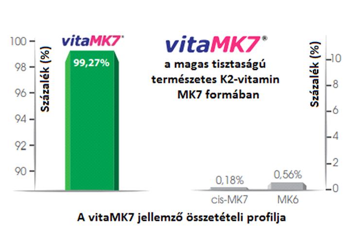 Természetes K2-vitamin MK7 formában