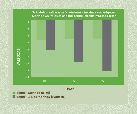 moringce-bio-oregedesgatlo-arctej2.jpg