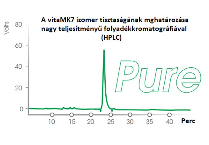Magas tisztaságú vitaMK7® K2-vitamin